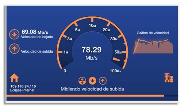 Cómo comprobar la velocidad de la ADSL de tu casa